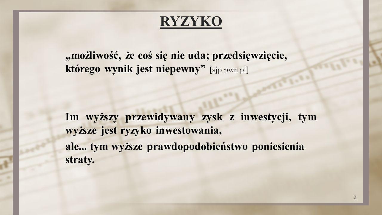 """RYZYKO """"możliwość, że coś się nie uda; przedsięwzięcie, którego wynik jest niepewny [sjp.pwn.pl]"""